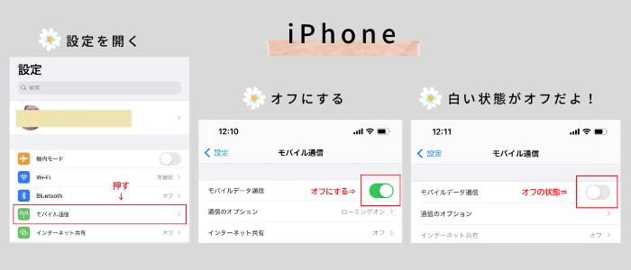 モバイルデータ通信の設定方法のが画像iphone