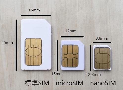 SIMカードの大きさ比較の画像